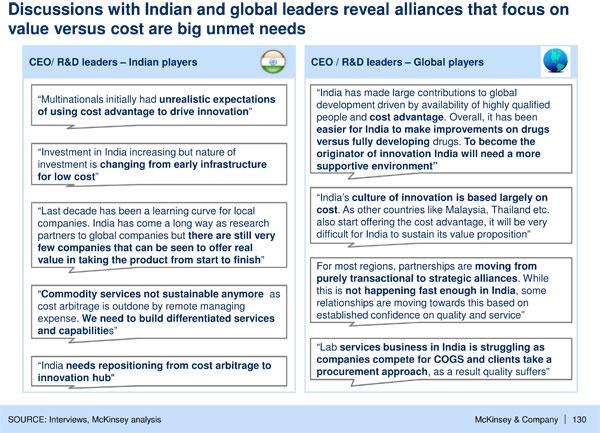 USA India Chamber of commerce -Crossline the Next Horizon